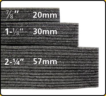 kaizen-foam-feature01-370x336